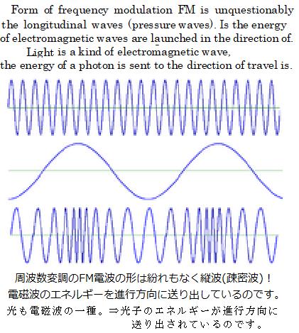 Lingutudial_presshure_wave