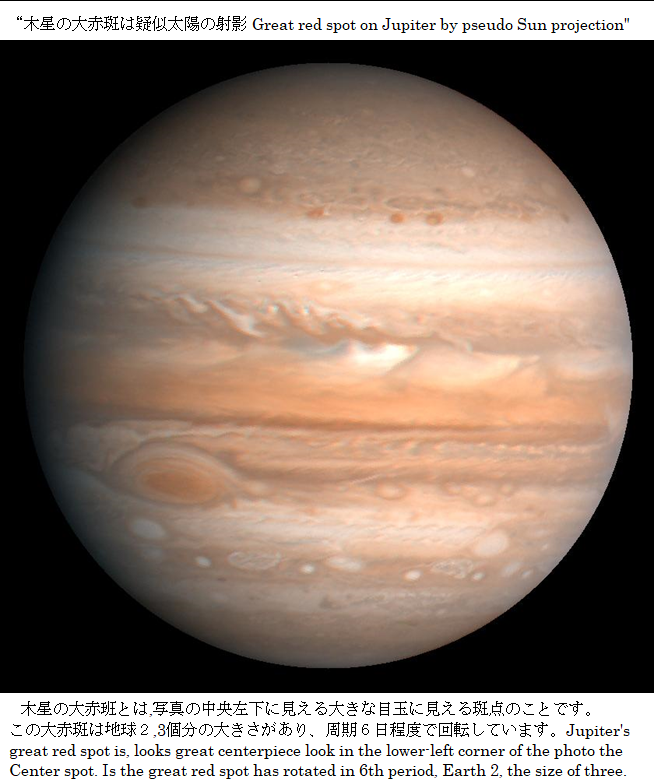 Jupiters_great_red_spot